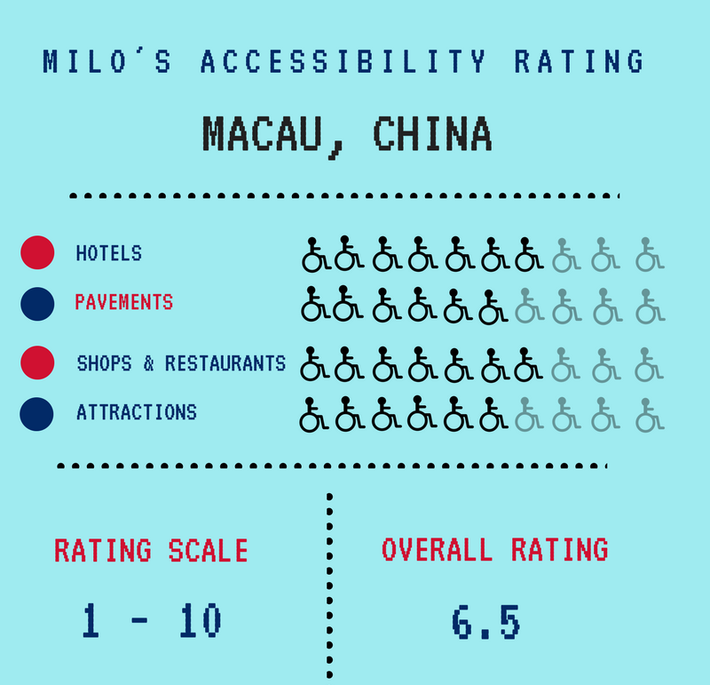 Macau, China, Milo's accessibility rating, Blumil wheelchair
