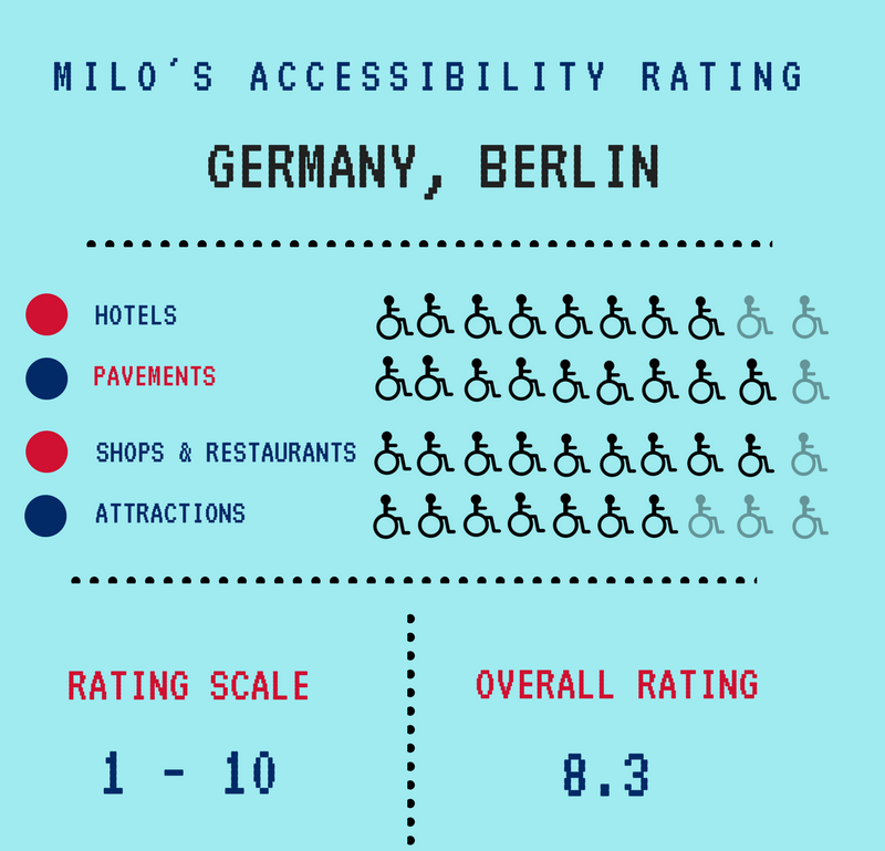 Berlin, Germany, Accessibility rating, Milo's accessibility rating