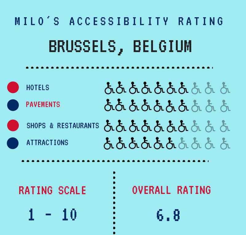 Blumil wheelchair Brussels
