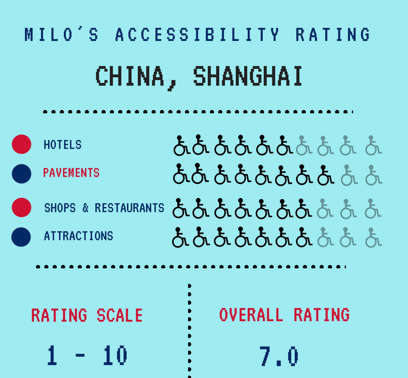 China, Shanghai, Milo's accessibility rating, Blumil wheelchair
