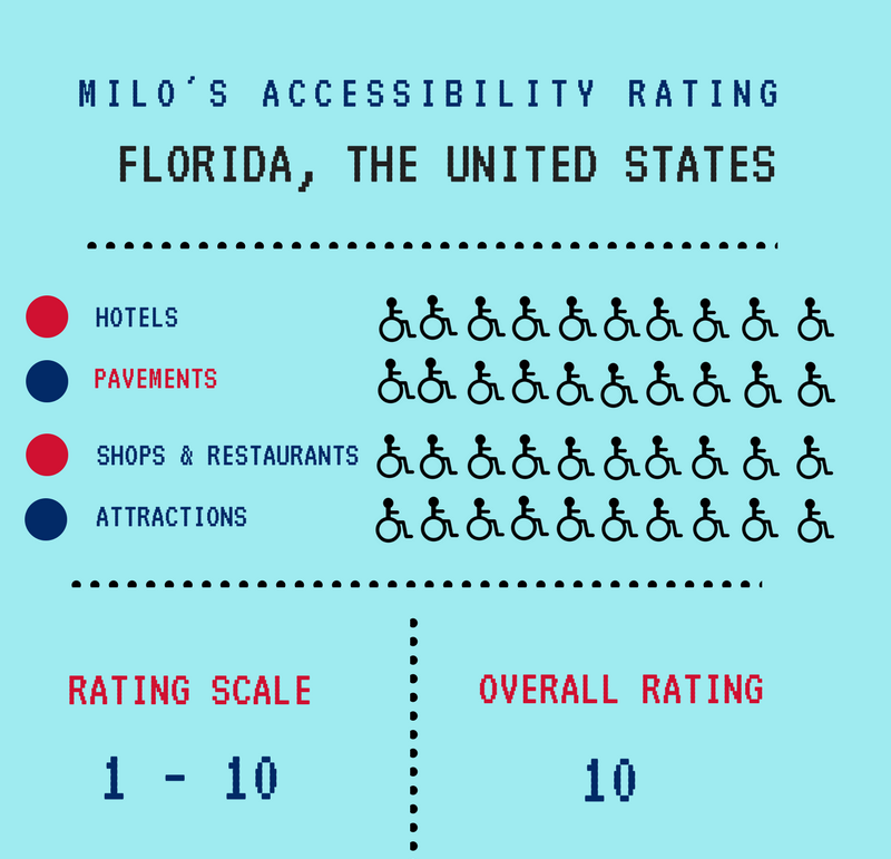 Florida and accessibility; how wheelchair friendly Florida actually is, The United States, Accessibility rating, Blumil wheelchair