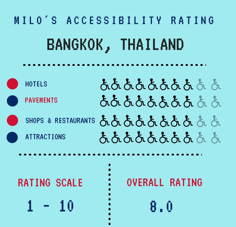 Thailand, accessibility in Thailand, wheelchair friendly Thailand, accessible travel