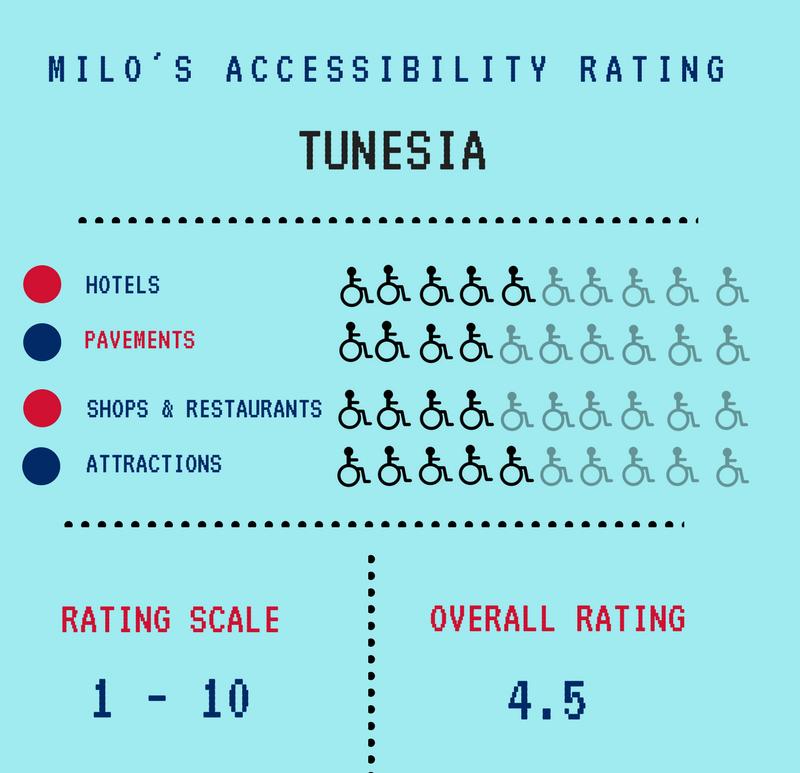 Accessibility in Tunisia, wheelchair friendly Tunisia