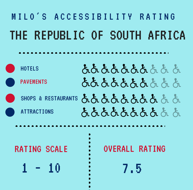 Milo's accessibility rating, electric wheelchair, travel with a wheelchair, accessible travelling, travel to South Africa, RSA