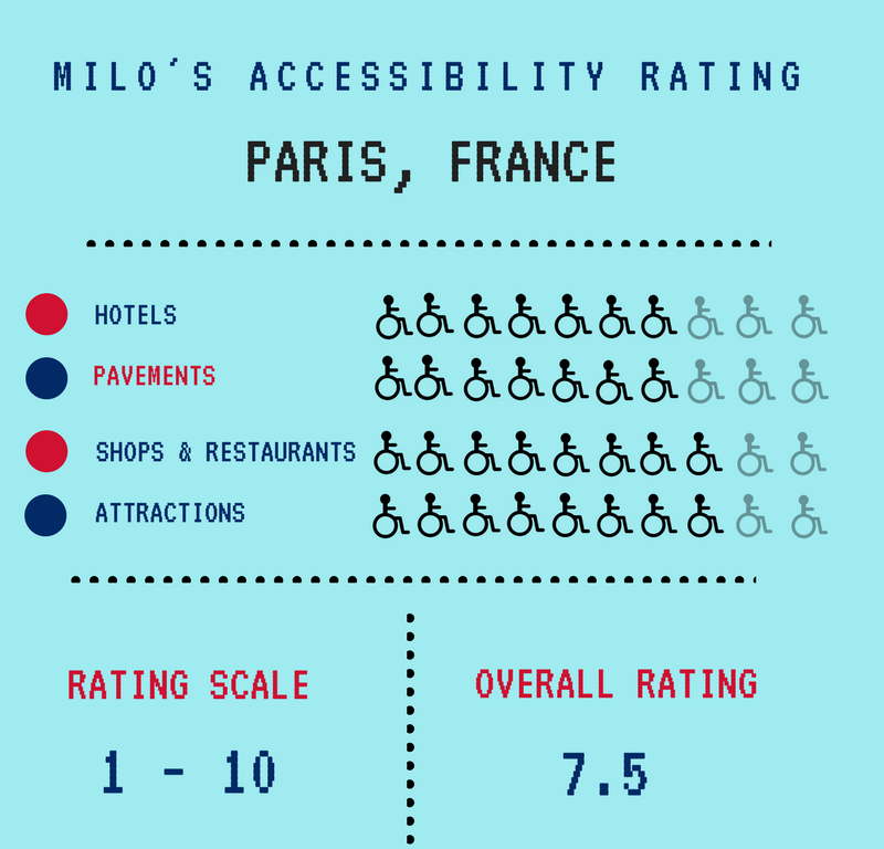 Accessible travel, Paris, France, accessibility in Paris, electric wheelchair