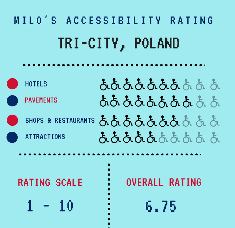 Tri-City, Poland, accessibility, electric wheelchair, accessible travel, Gdańsk, Sopot, Gdynia