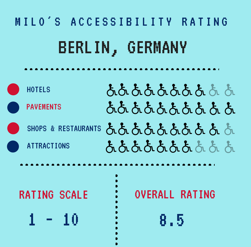 Milo's accessibility rating, Berlin, Germany, accessible travel, electric wheelchair