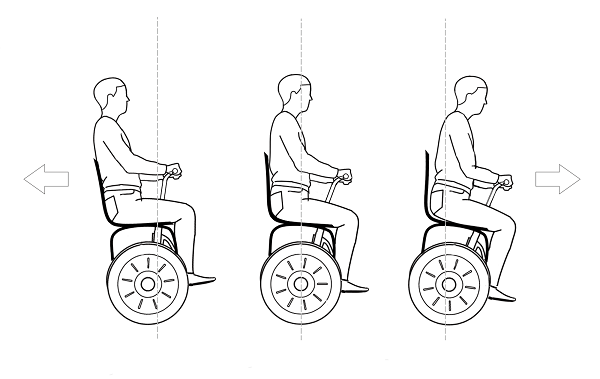 Riding the  Blumil x2, mobile wheelchair